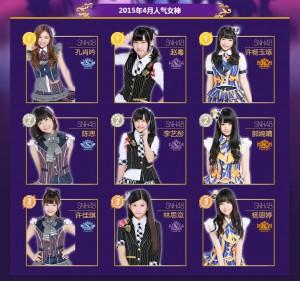 【必見】SNH48『4月人気女神チャオユエ(趙粵)主演公演』生配信情報!5月24日20時スタート